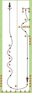 circuitomaniobras2