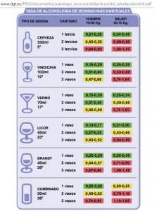 Tasa de alcohol