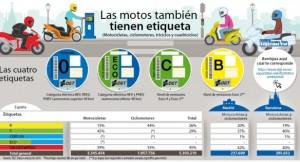 Distintivo medioambiental en las motos